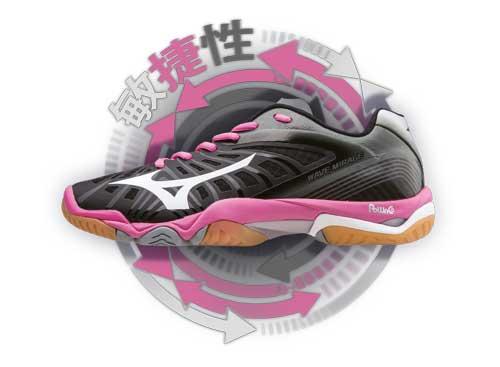 Mizuno håndboldsko er god til alle banens spillere